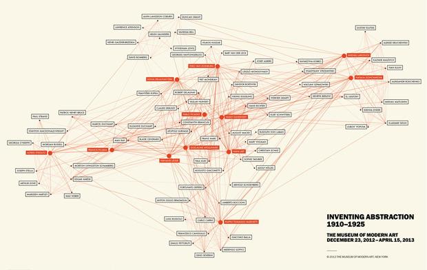 База данных: Как превратить информацию в искусство. Изображение № 20.
