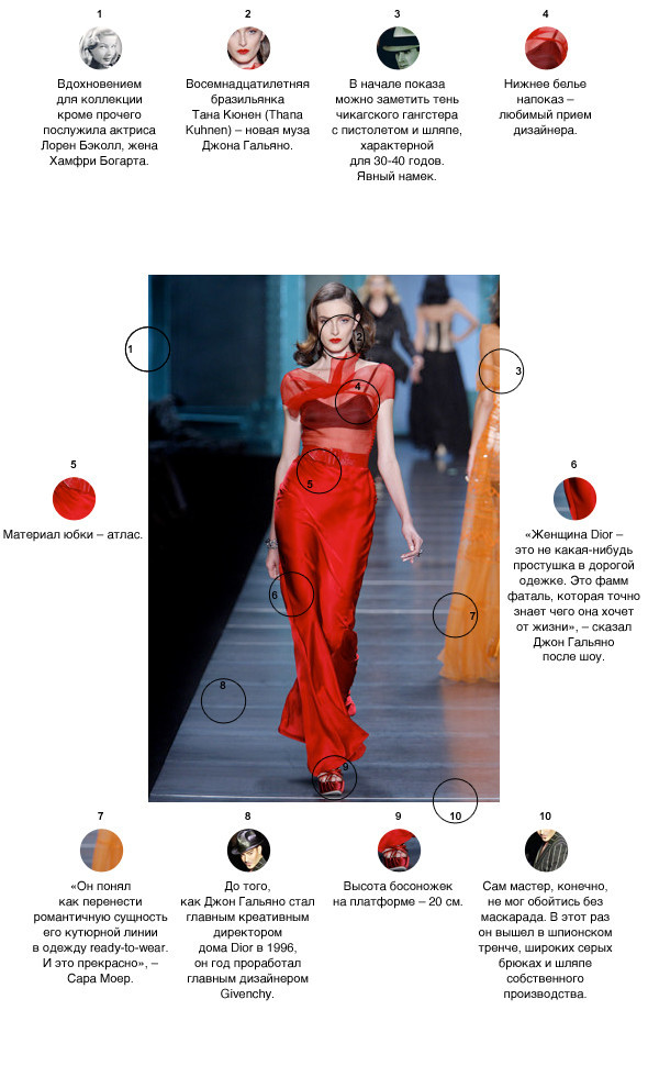 Напоказ: Christian Dior SS'10. Изображение № 1.