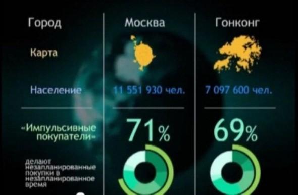 Настоящая Москва. Изображение № 3.