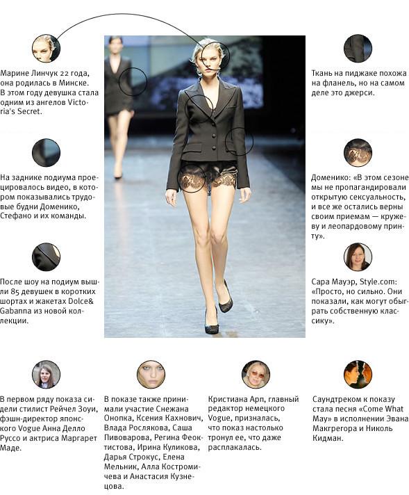 Напоказ: Dolce&Gabbana FW 2010. Изображение № 1.