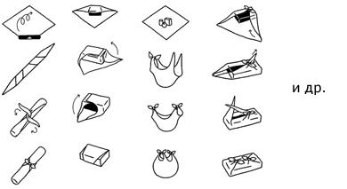 Сумка Furoshiki – этоочень просто. Изображение № 4.