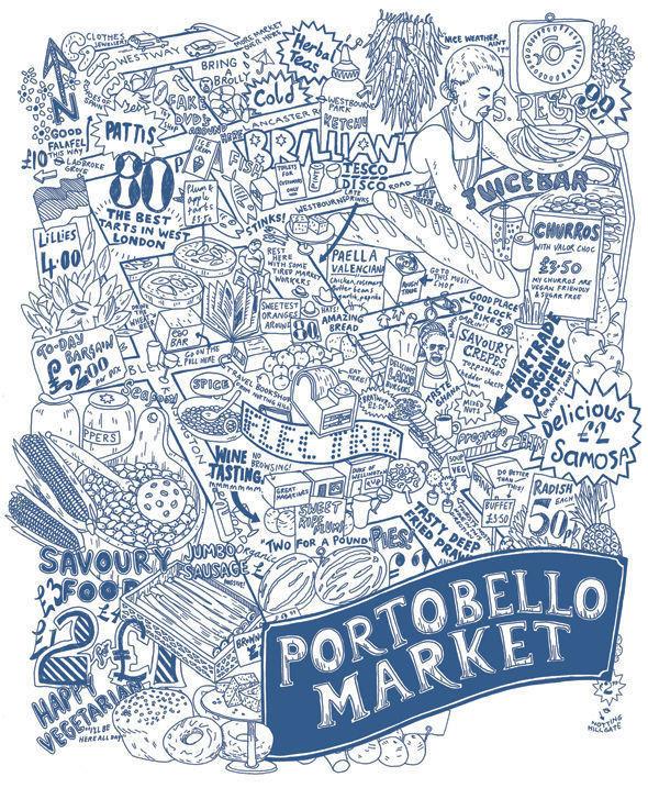 Карта рынка Портобелло (Лондон). Изображение № 11.
