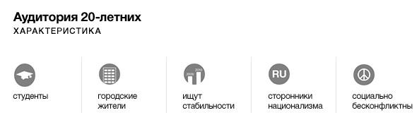 Изображение 44. Прямая речь: медиа-аналитик Василий Гатов.. Изображение № 10.