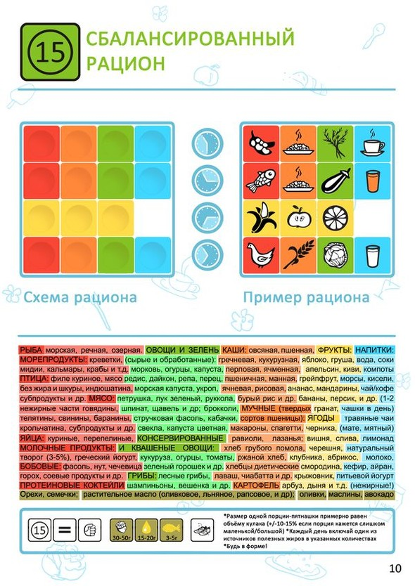 ДИЕТА ПЯТНАШКИ - креативный способ здорового питания. Изображение № 10.