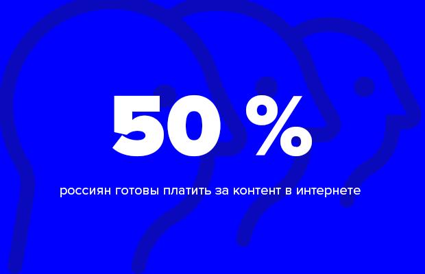 Цифра дня: сколько россиян не хотят платить за контент. Изображение № 1.