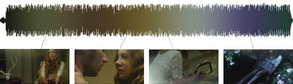 Изображение 1. Клип дня: Broken Social Scene.. Изображение № 1.