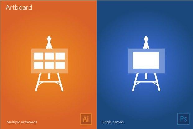 Дизайнер сравнил работу вPhotoshop и Illustrator на13постерах . Изображение № 4.