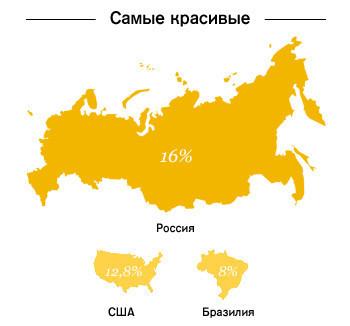 Карта мира: гдерождаются знаменитости. Изображение № 2.