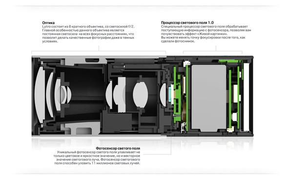 Революционная камера Lytro с постфокусом. Изображение № 5.