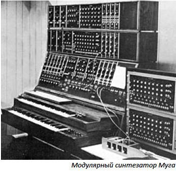Синтезатор какпроизведение искусства. Изображение № 5.