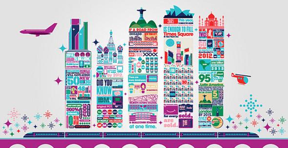 Удивительная инфографика. Актуальный тренд в дизайне. Изображение № 29.