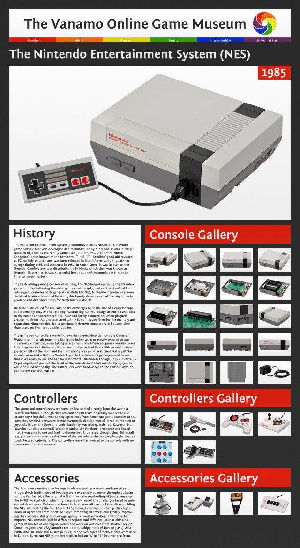 Фотограф собирается открыть онлайн-музей игровых приставок. Изображение № 1.