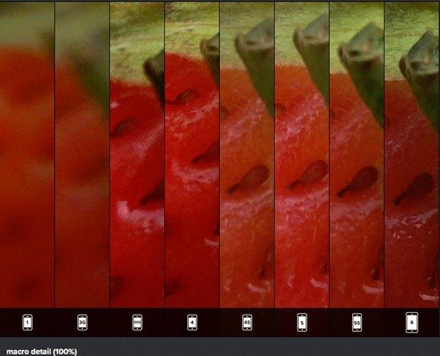Фото: сравнение качества фотографий у восьми поколений iPhone. Изображение № 2.