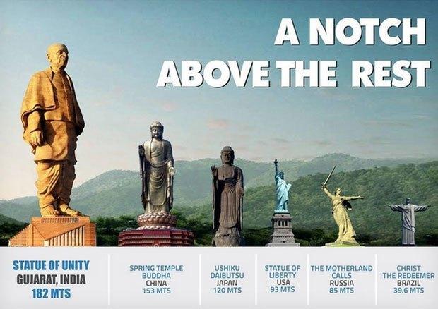 В Индии собираются построить самую высокую статую в мире. Изображение № 1.