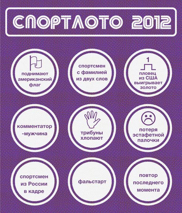 Спортлото-2012: Настольная игра по мотивам олимпийских трансляций . Изображение № 10.