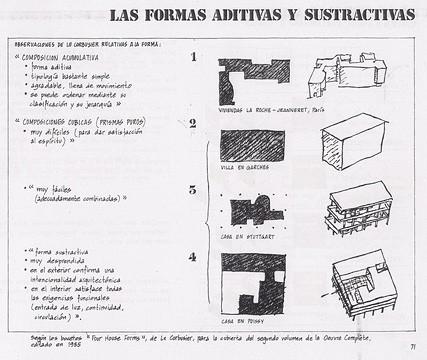 Арт-альбомы недели: 10 книг об утопической архитектуре. Изображение № 43.