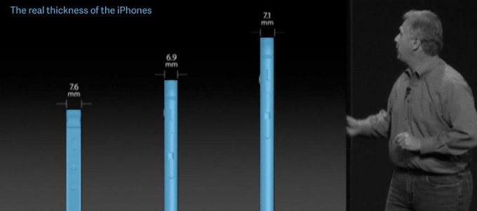 Журналист назвал толщину iPhone 6 обманом. Изображение № 3.