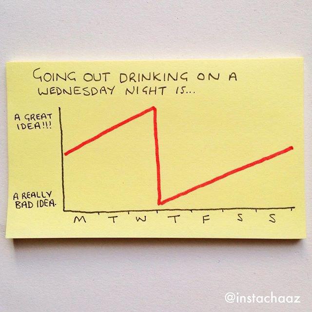 «Идти пить вечером в среду: вверху — отличная идея, внизу — очень плохая идея». . Изображение № 22.