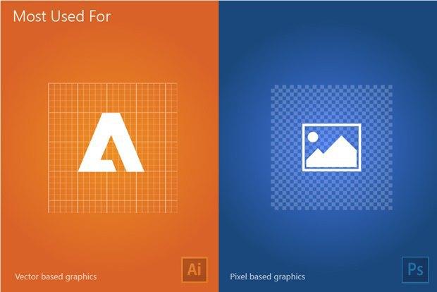 Дизайнер сравнил работу вPhotoshop и Illustrator на13постерах . Изображение № 10.