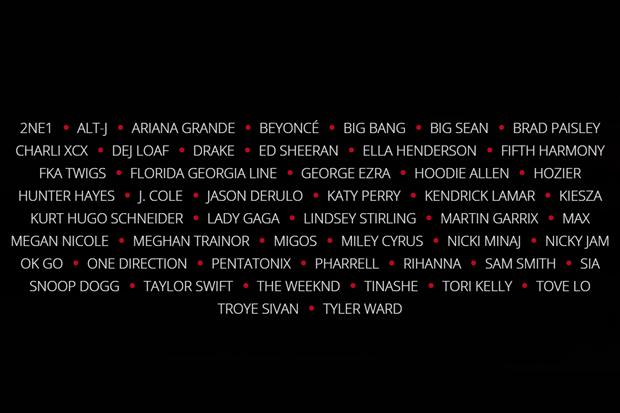 YouTube назвал самых успешных музыкантов за полугодие. Изображение № 1.