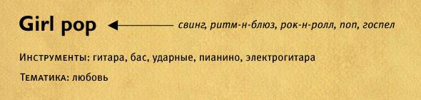 Старые песни о главном. Изображение № 10.