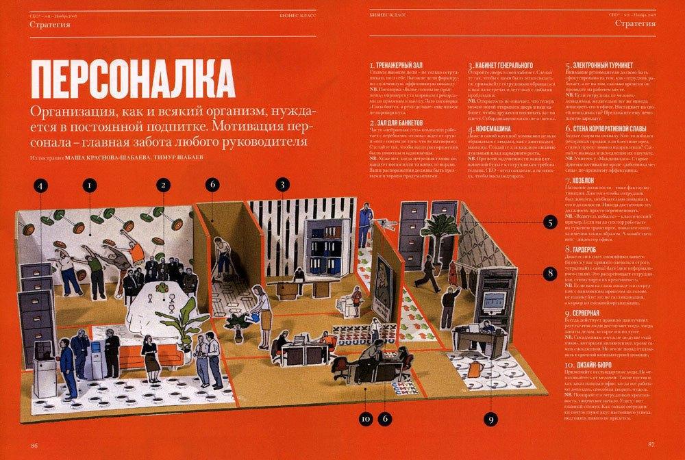 Маша Краснова-Шабаева о том, как работать в любой стране мира. Изображение № 47.