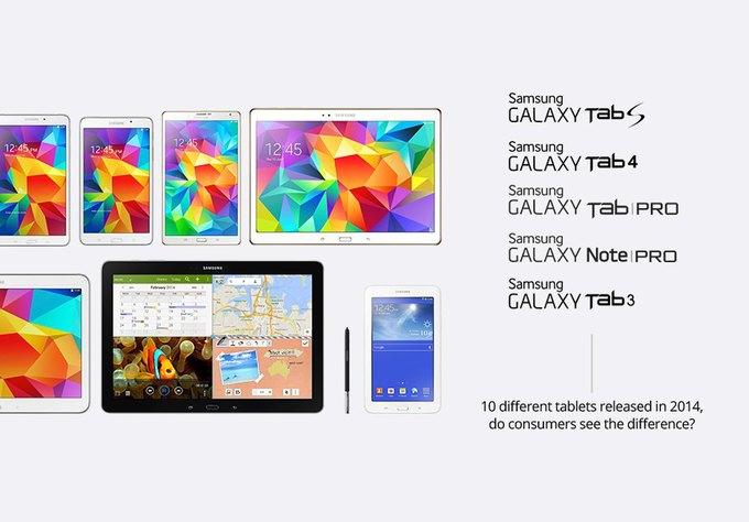 Дизайнер предложил ребрендинг Samsung . Изображение № 5.