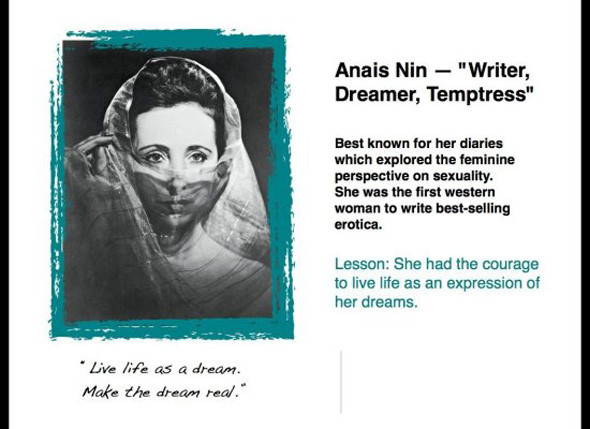 6 альбомов о женщинах в искусстве. Изображение №10.