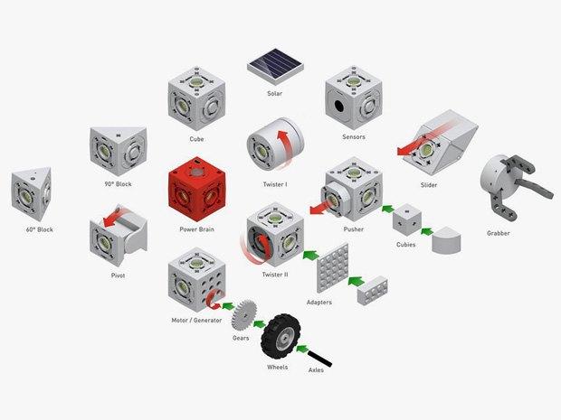 Своего робота можно будет построить из кубиков. Изображение № 6.