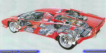 Lamborghini 1974 Countach LP400. Изображение № 12.