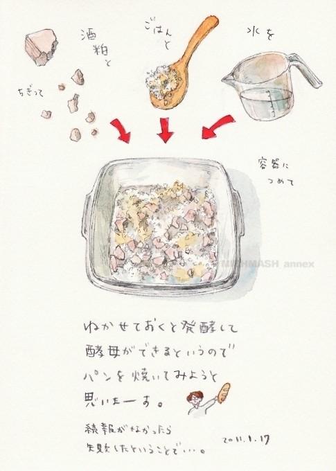 Изображение 24. Второй завтрак японской художницы.. Изображение № 17.