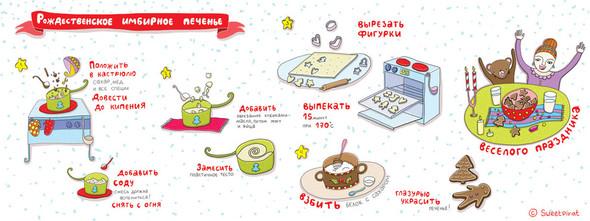 Иллюстрации рецептов от Sweetpirat. Изображение № 3.