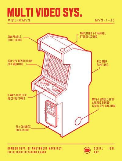 Дизайнеры создали постеры аркадных автоматов. Изображение № 2.