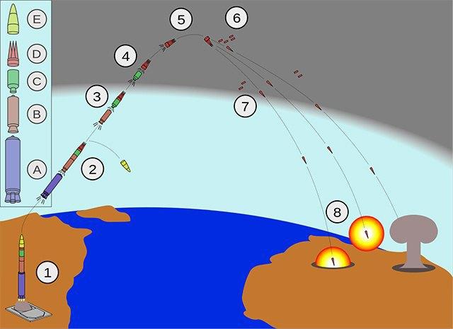 Появилось видео испытаний баллистических ракет. Изображение № 1.