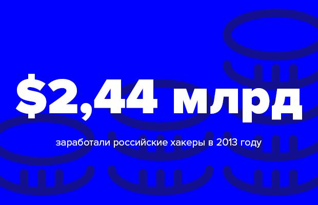 Цифра дня: сколько заработали хакеры из России за 2013 год. Изображение № 1.