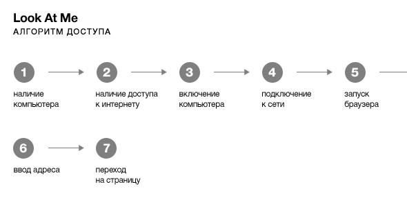 Изображение 45. Прямая речь: медиа-аналитик Василий Гатов.. Изображение № 12.