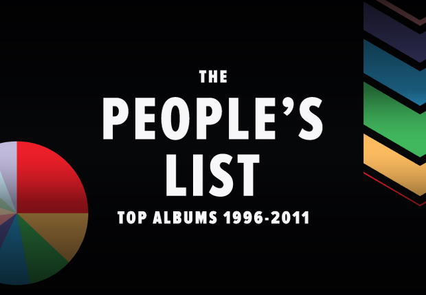 Список Pitchfork'a: Top albums 1996-2011. Изображение № 1.