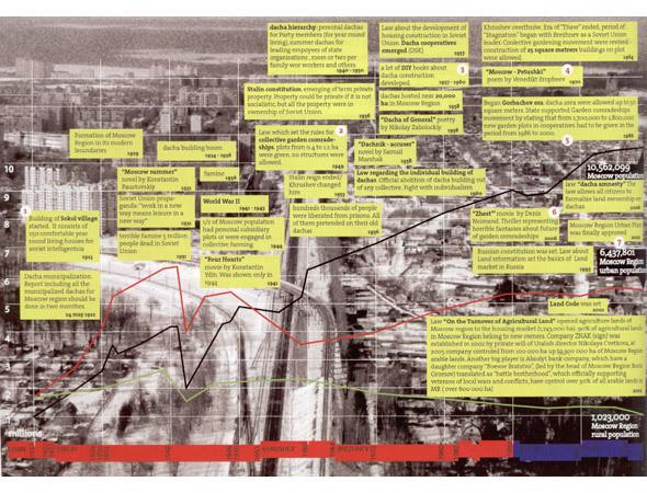 """Страницы из научных работ, опубликованных студентами """"Стрелки""""  в конце учебного года. Изображение № 10."""
