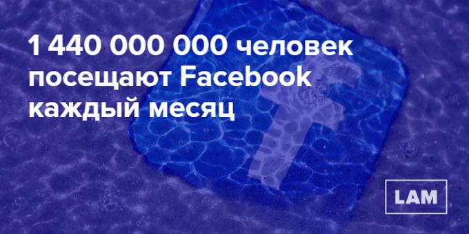 Число дня: сколько человек каждый месяц пользуются Facebook. Изображение № 1.