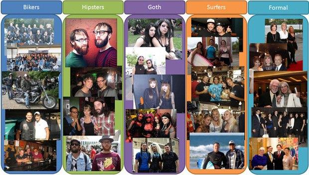 Компьютерный софт определит субкультуру по фото. Изображение № 1.