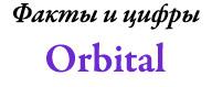 Факты и цифры: Альбом «Wonky» группы Orbital в децибелах, минутах и синтезаторах. Изображение № 1.