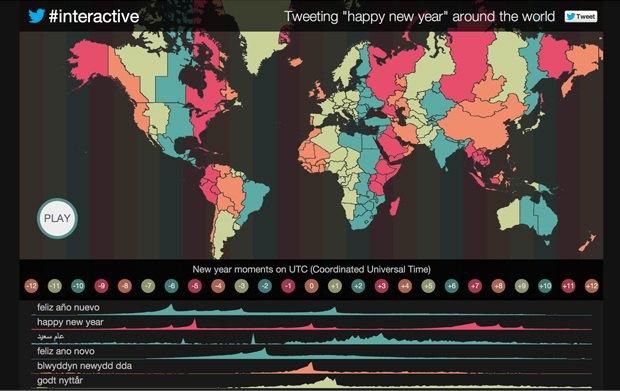 Twitter визуализировал новогодние поздравления. Изображение № 1.