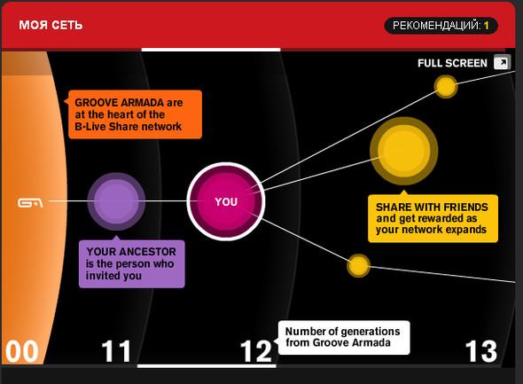 Новый трэк Groove Armada через музыкальную пирамиду. Изображение № 1.