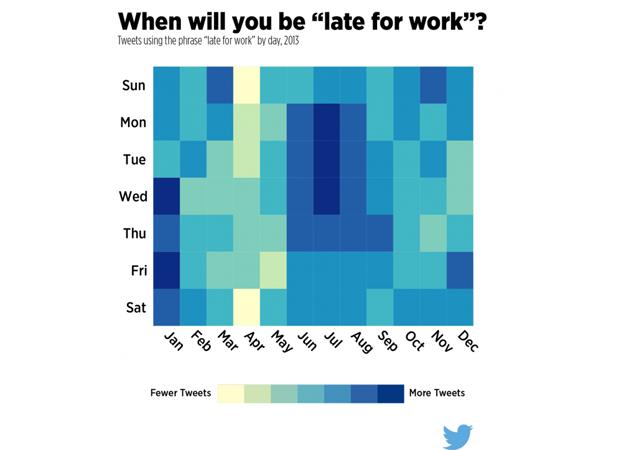 Twitter назвал самые грустные и весёлые дни недели. Изображение № 4.
