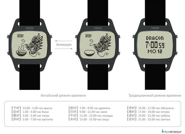 Китайские часы. Изображение № 1.