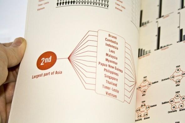 Новые имена: 15 молодых графических дизайнеров. Изображение №137.
