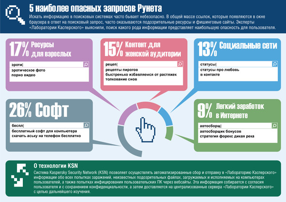 Занимательная инфографика. Изображение № 14.