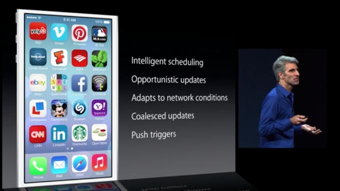 Трансляция: Apple представляет новую iOS и другие продукты. Изображение № 17.