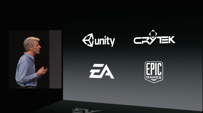 GIF-трансляция  с WWDC 2014. Изображение № 10.