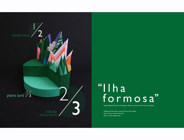 Изображение 139. 12 новых графических дизайнеров.. Изображение № 150.